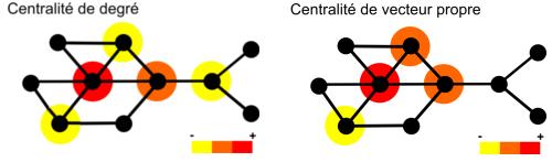 C Centralité 2_1