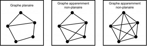 planaire1