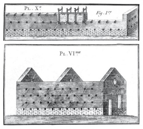 Fig. 9 – Planches sur la technique du pisé, extraites du premier cahier d'architecture rurale de François Cointeraux.