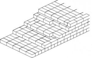 Fig. 7 : Riemchenverband : appareil caractéristique des Riemchen à l'Uruk récent (dessin M. Sauvage).
