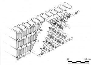 Fig. 9 : Reconstitution d'un mur de béton de plâtre, crampons de terre cuite et décor de mosaïque de cônes, Uruk (Huot et Maréchal, 1985 (mélanges Deshayes), fig. 4, p. 269