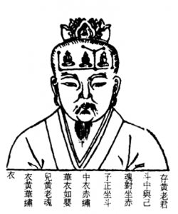 Visualisation of Cranial Gods. 上清金書玉字上經