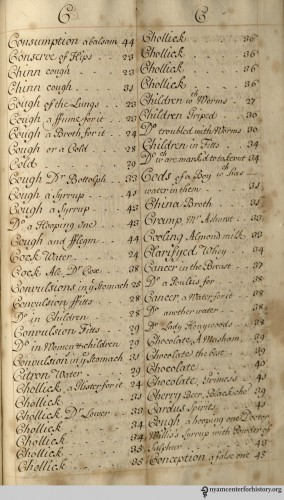 "Index of late 17th-century manuscript ""Choise Receipts"""