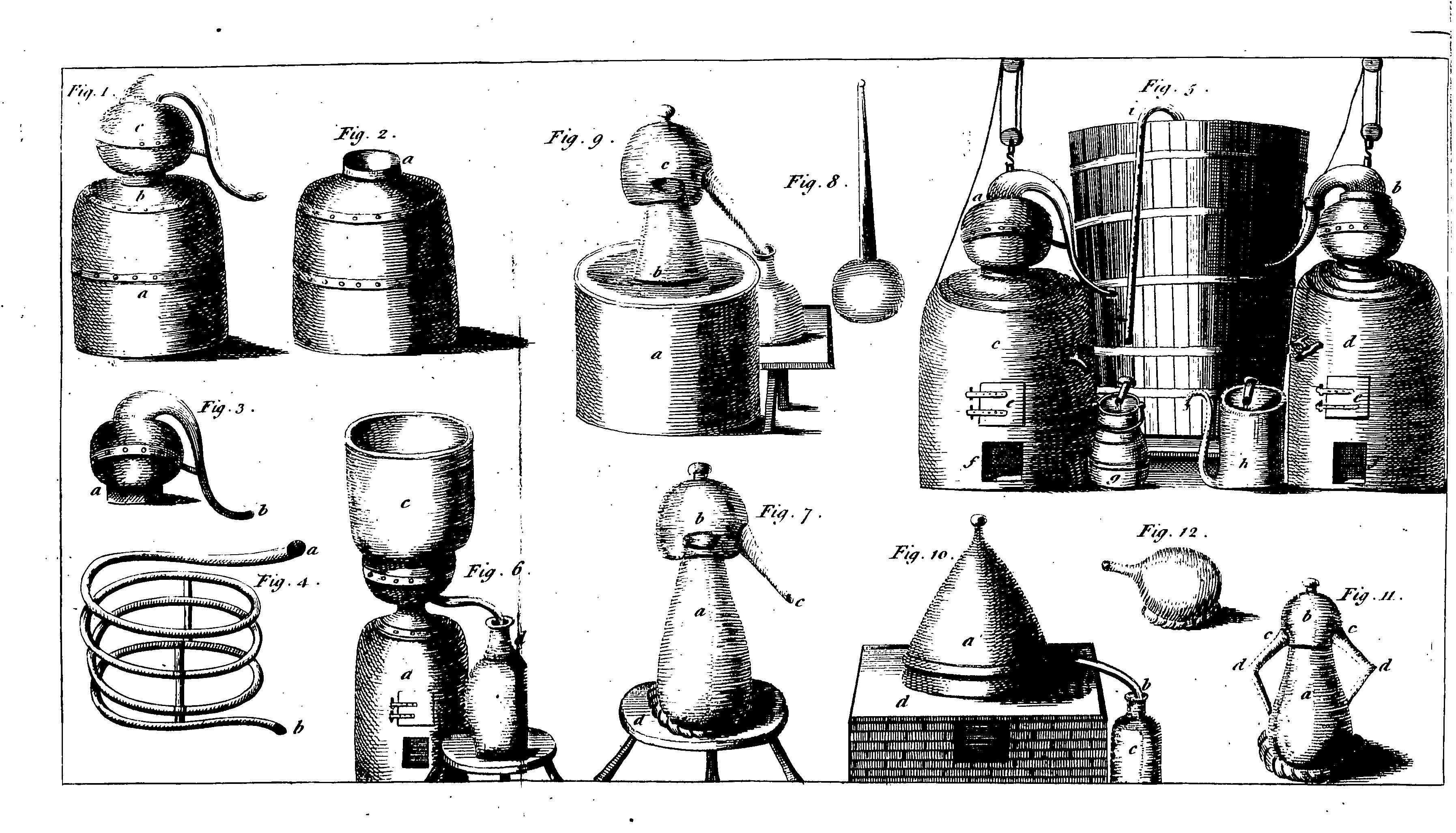 Distillation figures in Ambrose Cooper's 'The Complete Distiller' (1757)
