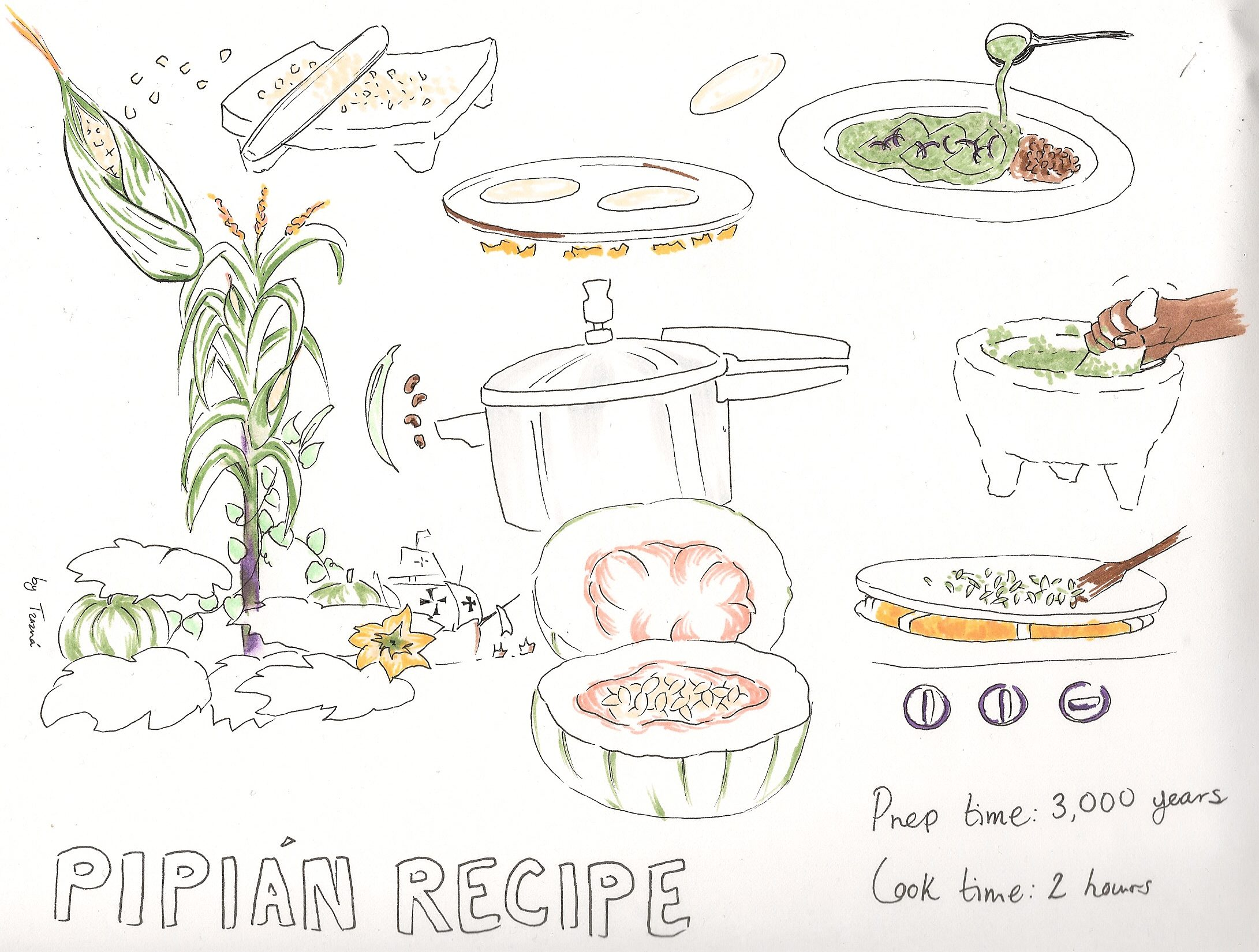 """Pipian Recipe."" Courtesy of the author."
