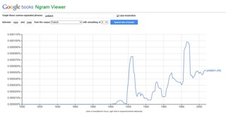 Image 10: courbe de fréquence du mot «potlatch» entre 1800 et 2000, corpus «French»
