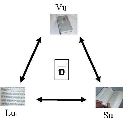 Copie de 3-dimensions-document