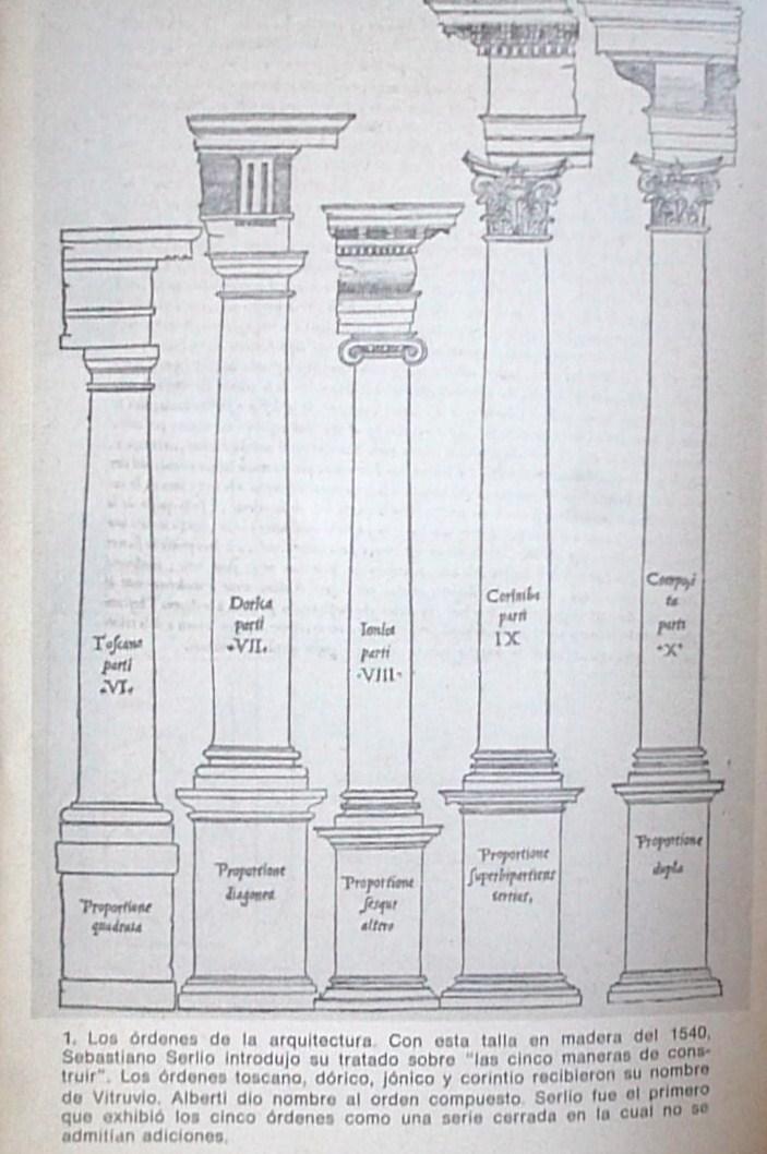 Notas De Arquitectura Romana El Vellocino De Oro