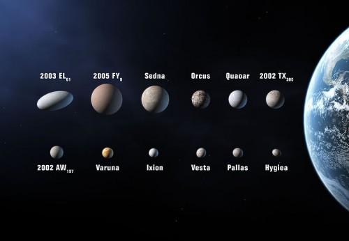 Lista de los 12 planetas candidatos