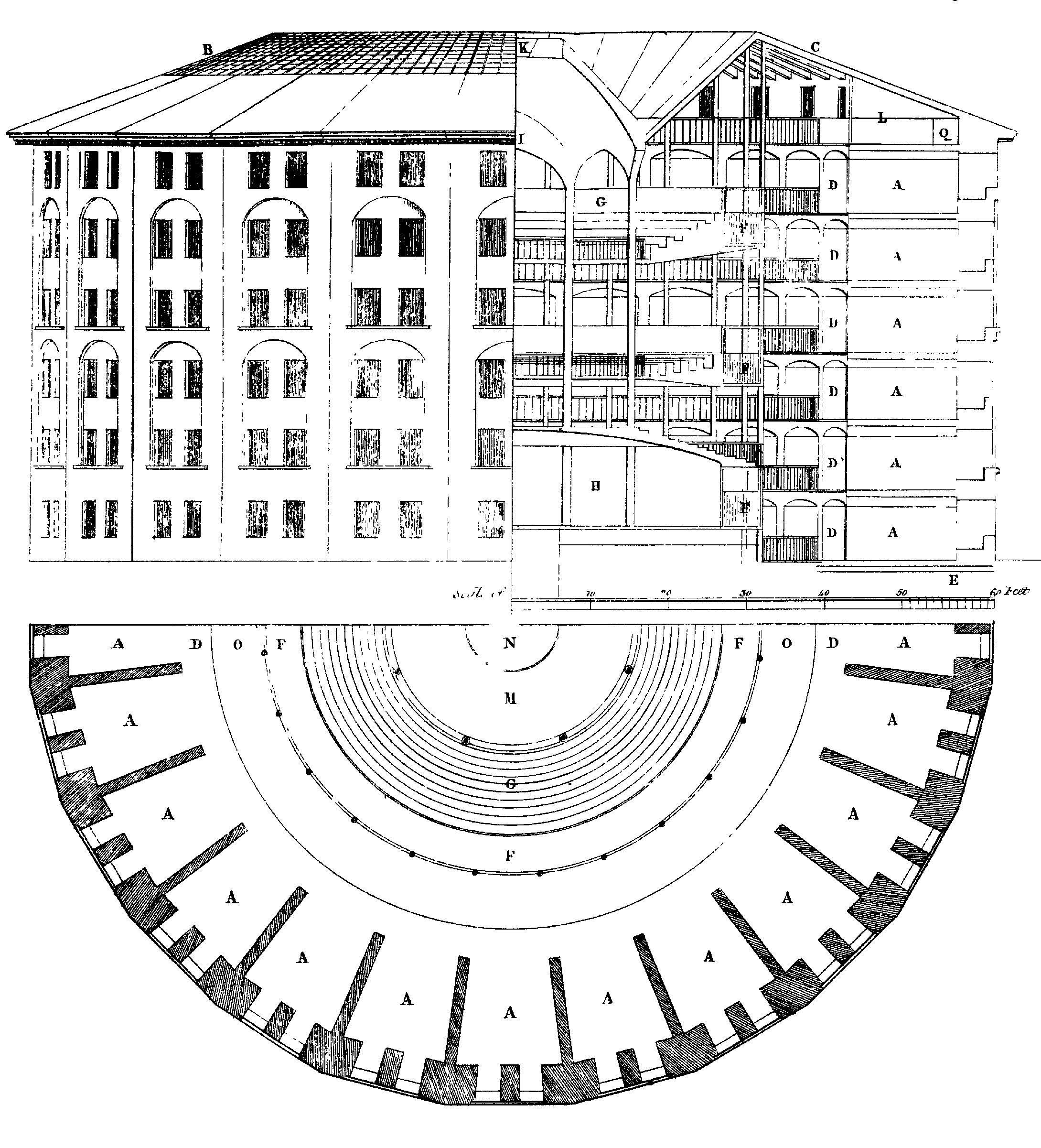 Par Jeremy Bentham — The works of Jeremy Bentham vol. IV, 172-3, Domaine public, https://commons.wikimedia.org/w/index.php?curid=3130497