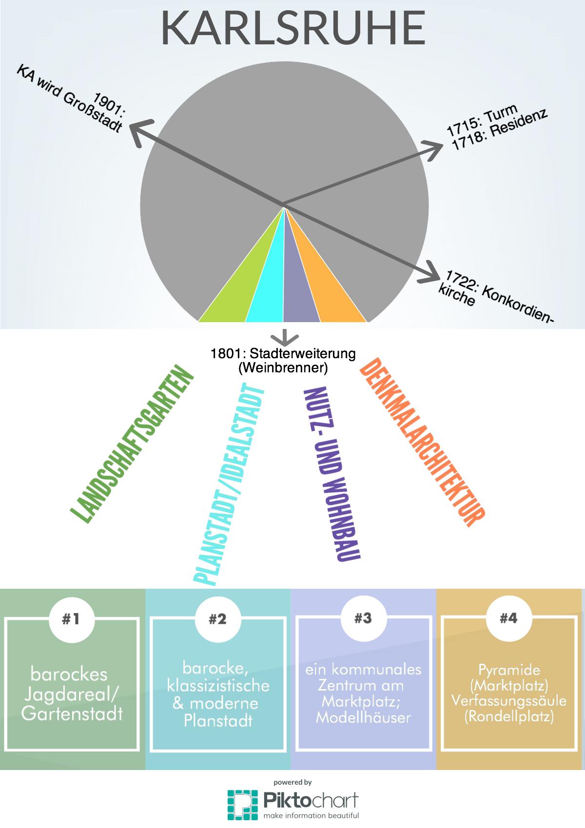 Infografik_KA300