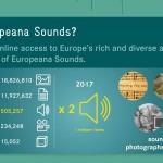 Europeana-Sounds-moins-ptt