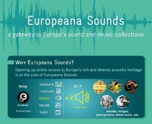 Why Europeana-Sounds