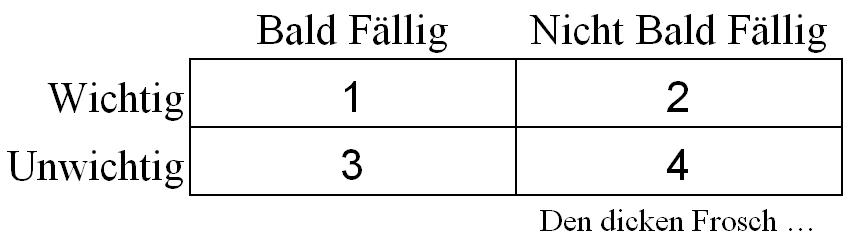 Tabelle Den Dicken Frosch  mit Zahlen Times