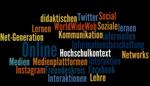 Soziale Medien im didaktischen Hochschulkontext