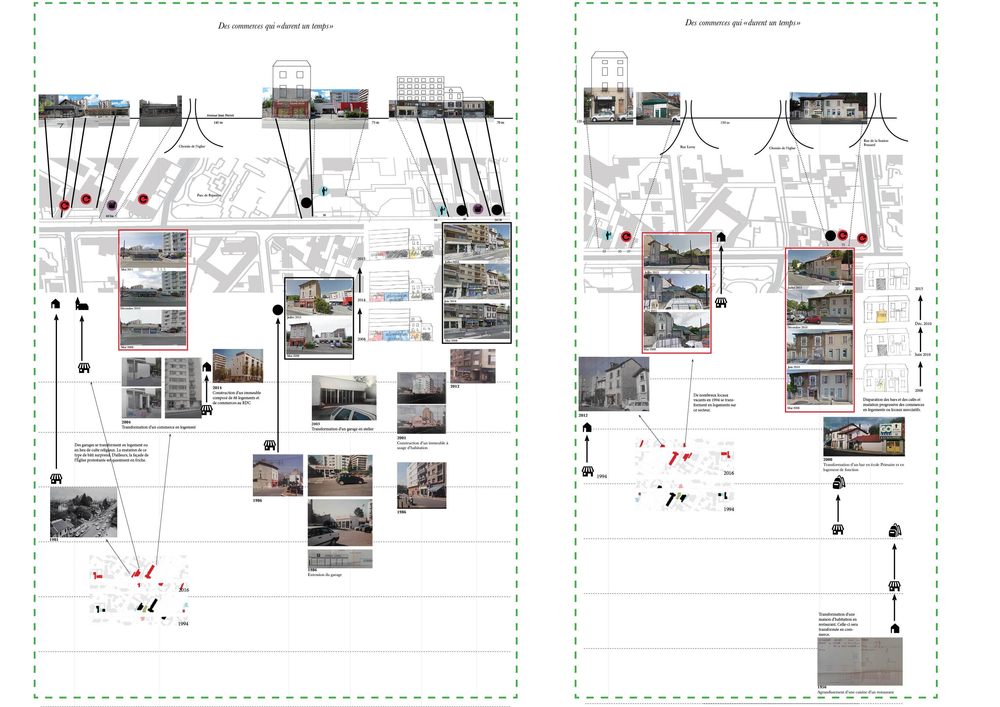 Figure 8 : Des commerces qui «durent un temps» - Elodie Lamothe – sources : cadastre.gouv.fr, Archives de Grenoble et Google Map