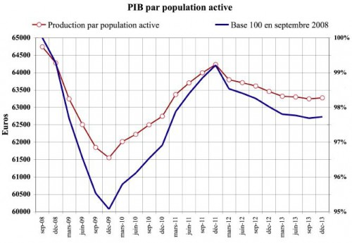 PIB-pop active2