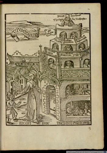 """""""Typus Grammaticae"""", in: G. Reisch, Margarita philosophica, Freiburg/ Br. 1503, fol. 3r"""